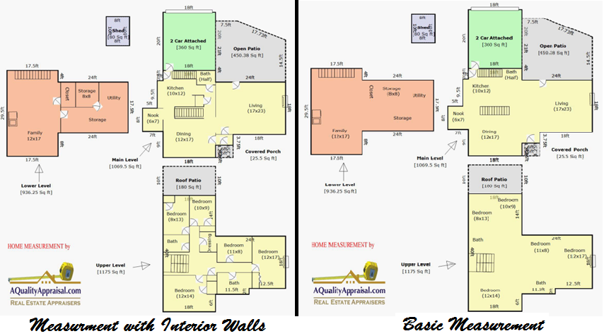 Portland Appraiser Floorplan Measurement with Interior Walls